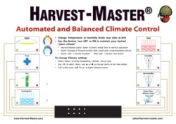 Harvest-Master Display Controller
