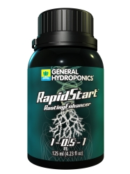 GH RapidStart 125 ml (24/Cs)