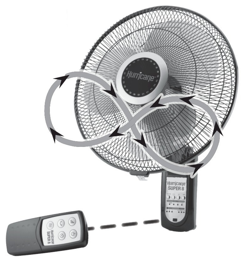 Wall Mount Oscillating Fan With Remote Paulbabbitt Com