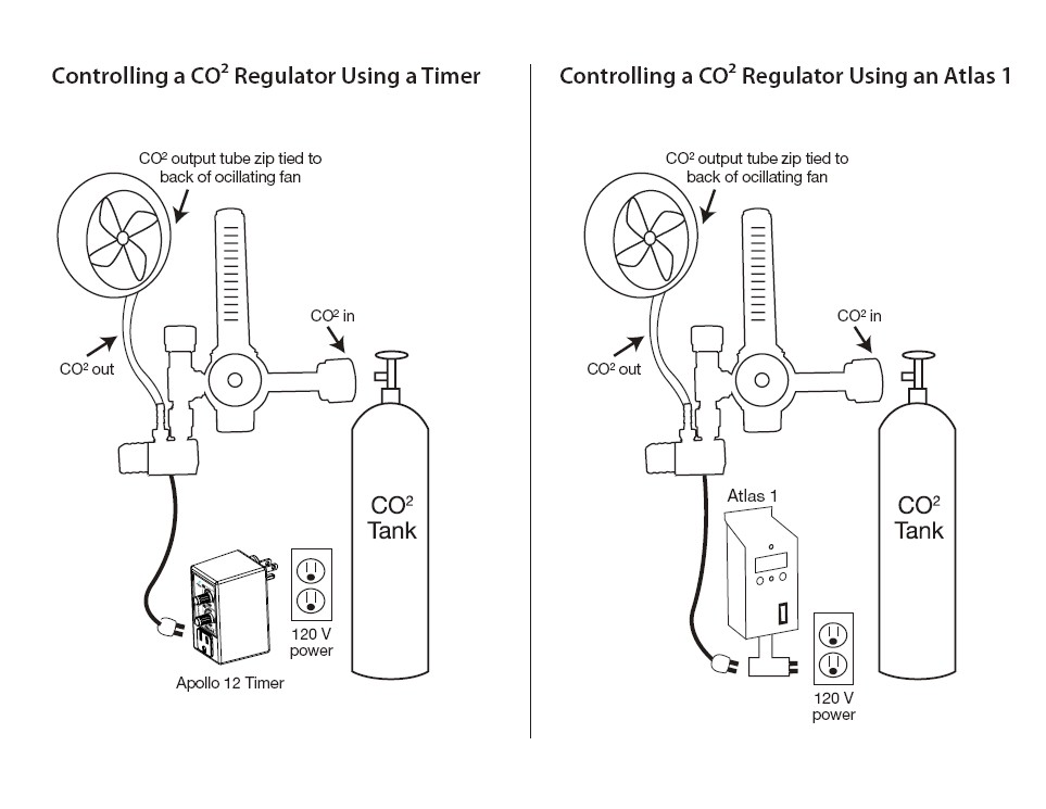 titan controls co2 regulator image 4